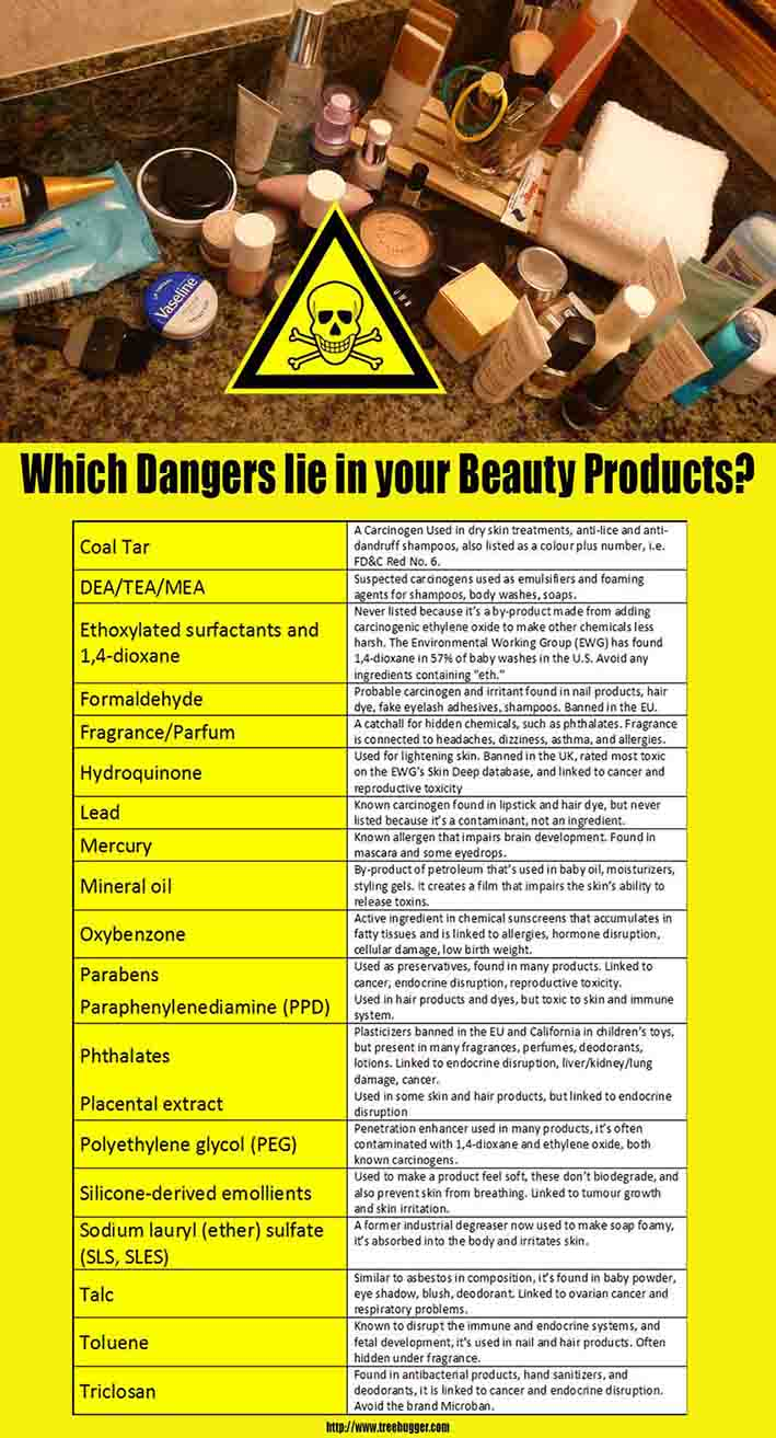 toxic-beauty-ingredients