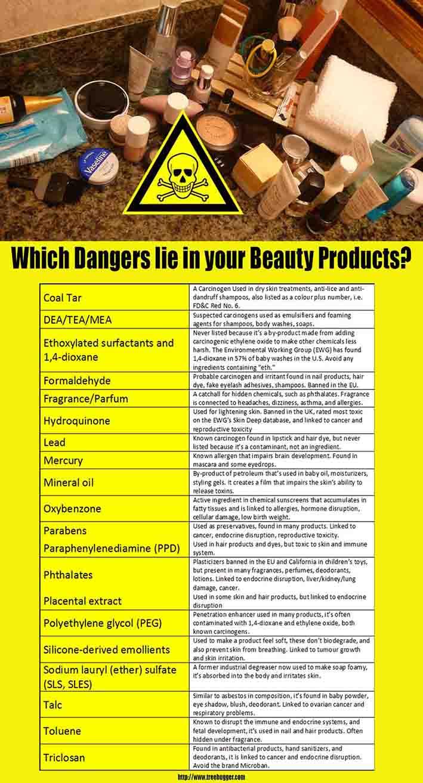 toxic-beauty-ingredients